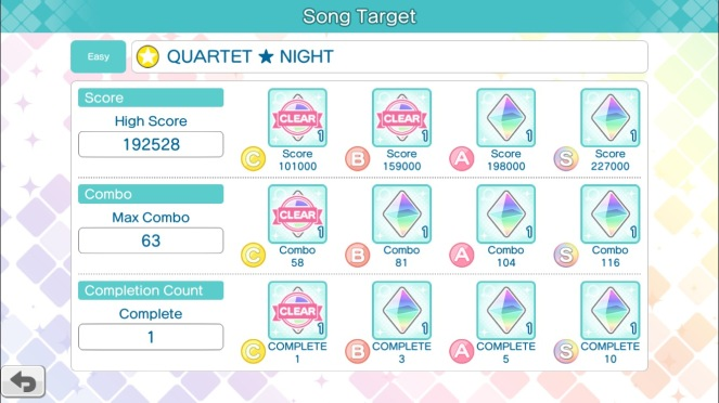 UtaPri Shining Live Song Target Prisms Guide.jpeg